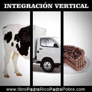 Integración vertical, el pilar oculto de las grandes empresas.