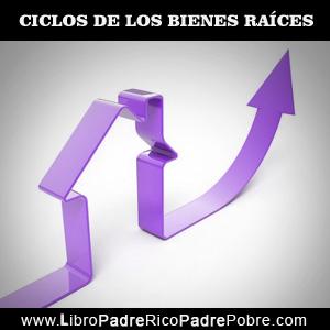 Ciclos: bienes raíces, finca raíz, inmobiliarios.