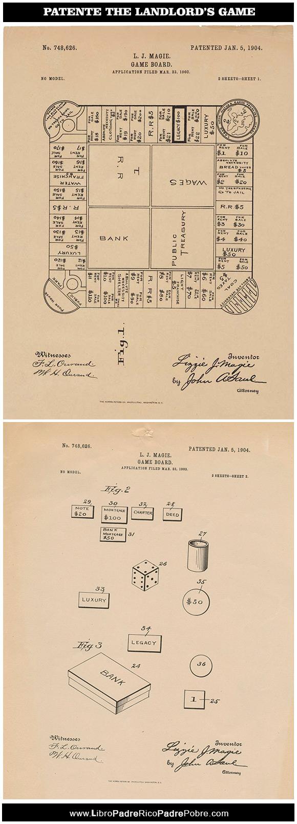 Patente del juego de mesa The Landlor's game - De Elizabeth Magie Phillips